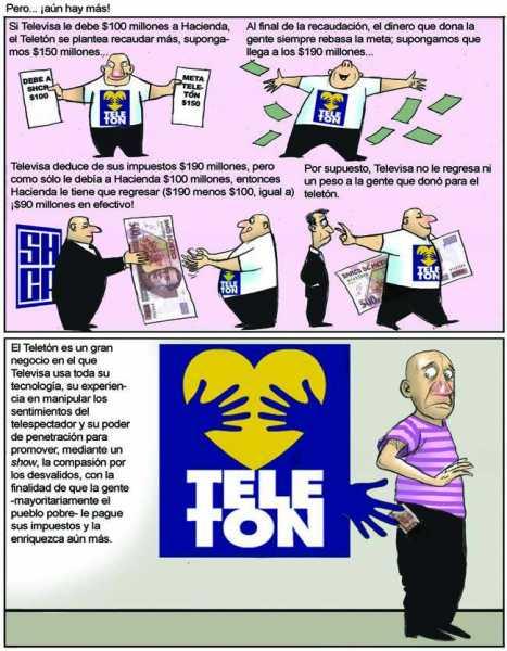 El negociazo del Teletón