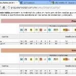 Iztapalapa. Casilla 2937: PREP le quita votos a AMLO
