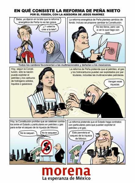 Qué es la Reforma de Peña