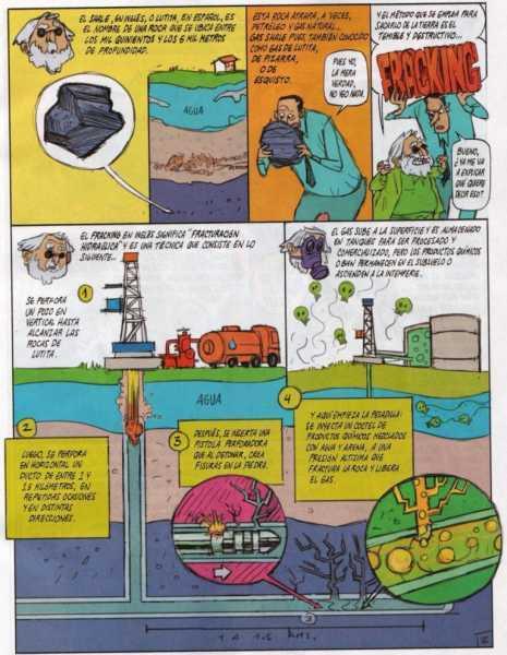¿Qué es el espantoso fracking?  (historieta)