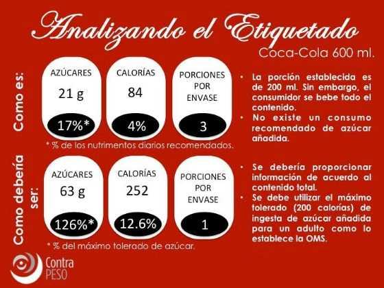 ¿De qué está hecha la Coca-Cola?