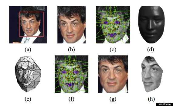 Facebook crea un polémico software de reconocimiento facial