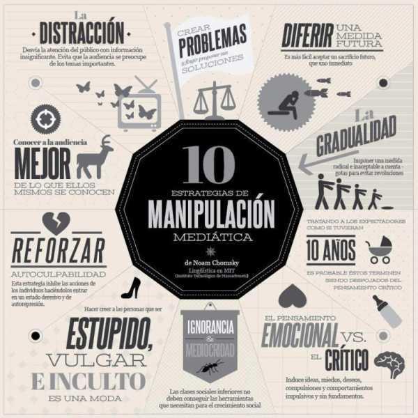 manipulacion-meditica1