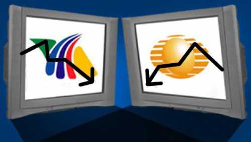 Caen audiencias de Televisa y Tv Azteca: amenazan a Ibope