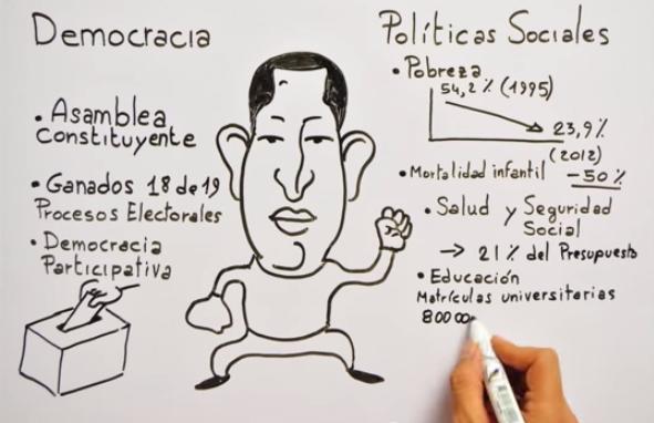 Dibujo animado explica lo que pasa en Venezuela