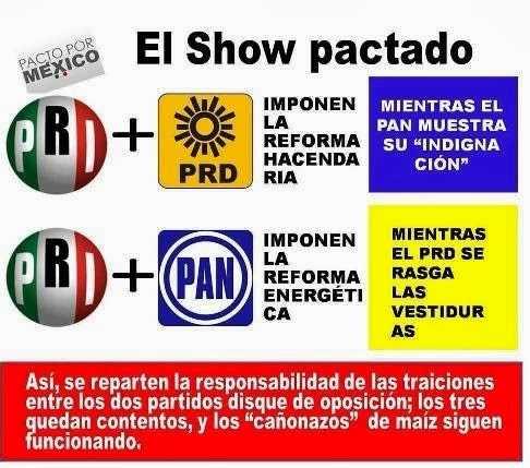 PRI PAN PRD