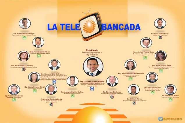 """Televisa defiende su monopolio y da """"clases"""" de periodismo al Reforma"""