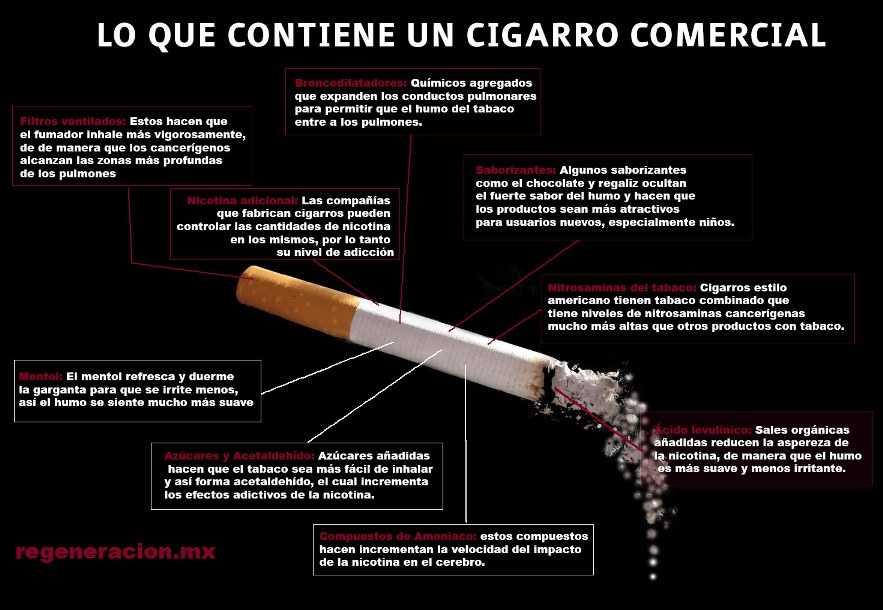 Mira lo que contiene el cigarro y sabrás por que cada vez es más adictivo y dañino