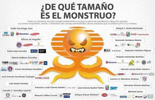 Telecom, la contrarreforma Peña-Televisa, por Jenaro Villamil