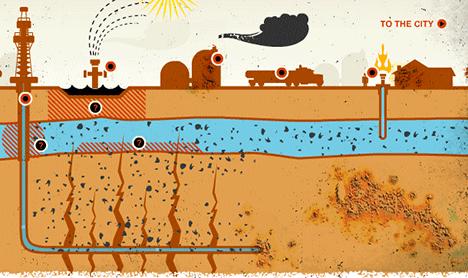 Detectan químicos en pozos de agua en Texas por fracking