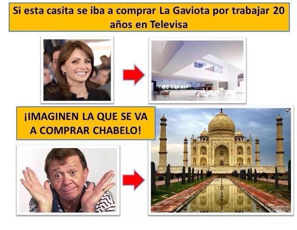 Angélica Rivera, de Primera Dama a meme