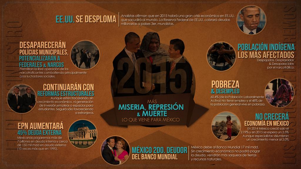Miseria, Represión y Muerte: Lo que viene para México (VIDEO)