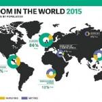 "México ""no libre"", informe Libertad de Prensa, Freedom House"