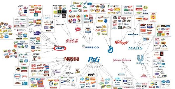 Grandes empresas, mucho peores que reyes medievales