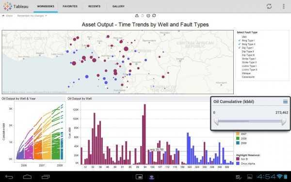 APP revolucionaria: presenta datos macro y micro de manera sencilla e intuitiva