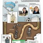 La ruta del Chapo (Cartón de Helguera y Hernández)