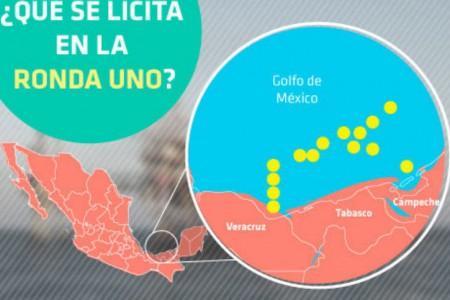 Ronda Uno: Un consorcio se llevó los dos bloques petroleros subastados