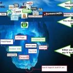 La Deep Web, el supermercado ilegal