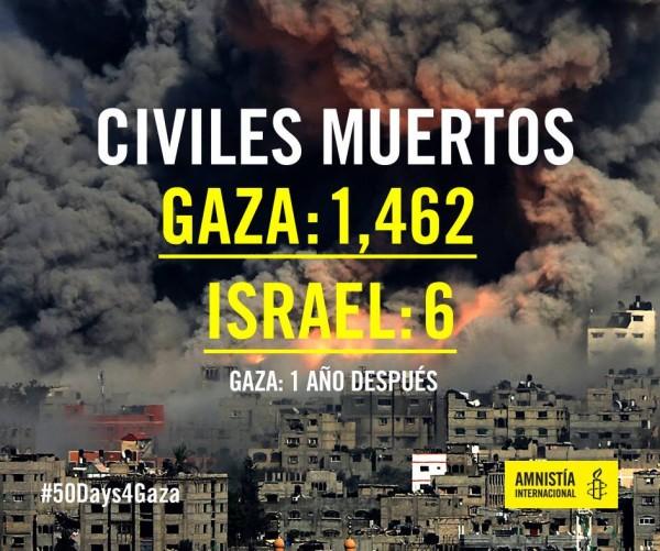 Gaza, mapeo de los bombardeos de Israel