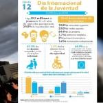 México el país donde los jóvenes mueren