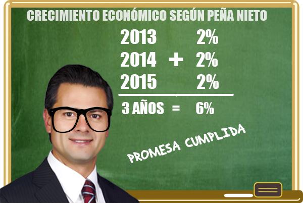 Sector privado reconoce que reformas de Peña no han dado resultados