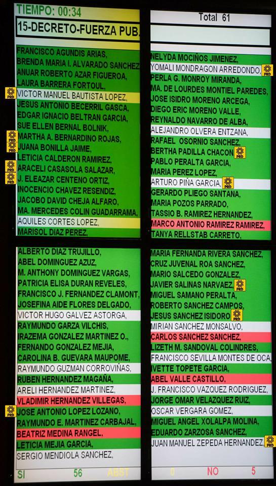 """Lista de los diputados que aprobaron la """"Ley Atenco""""."""