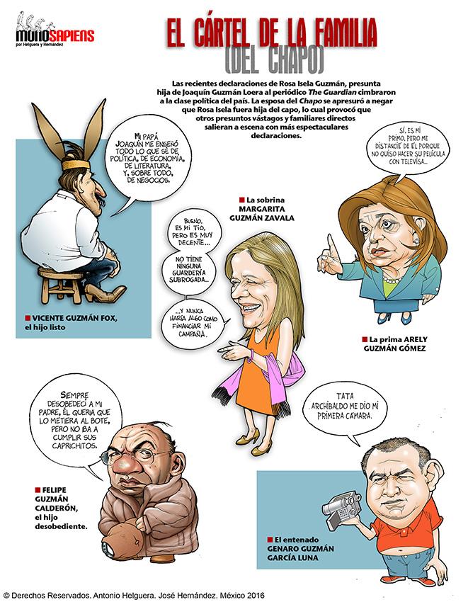 'El cártel de la familia [del Chapo]', por Hernández y Helguera
