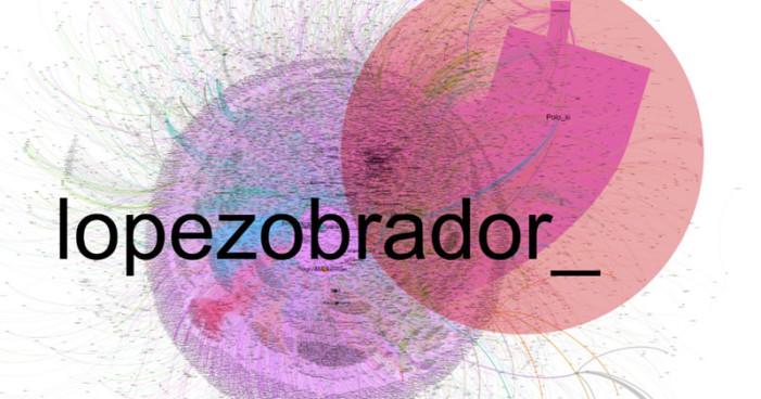 ¿Quién ataca diaria y masivamente a @lopezobrador_ en Twitter?