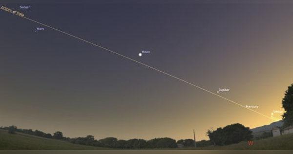 Sólo por 2 semanas estarán alineados Mercurio, Venus, Marte, Júpiter y Saturno