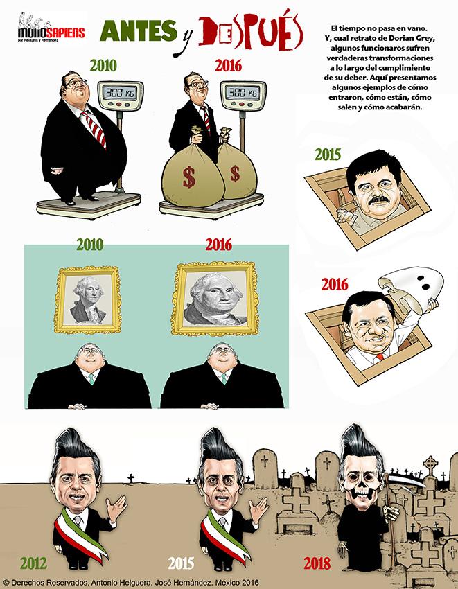 Antes y Después (Cartón de Helguera y Hernández)