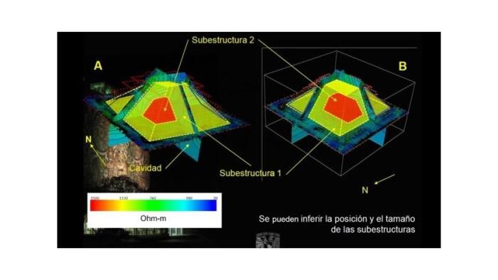 Encuentran pequeña pirámide en Chichén Itzá
