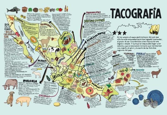 Tipos de tacos en México (Tacografía)