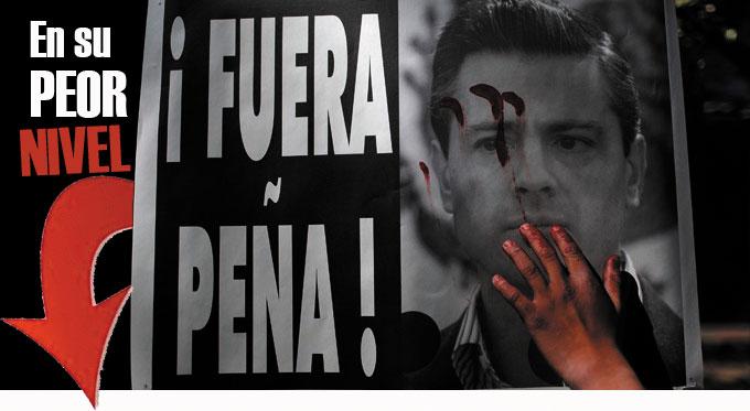 ¡Peña hasta el fondo! es reprobado por el 73% de los ciudadanos: Encuesta Reforma
