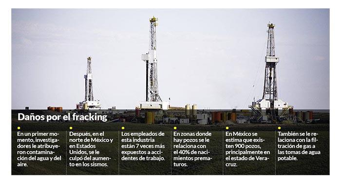 El Fracking relacionado con regiones desplazadas por la violencia