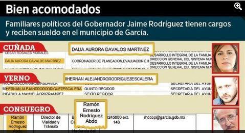 Al menos 4 parientes de 'El Bronco' cobran en municipio de García