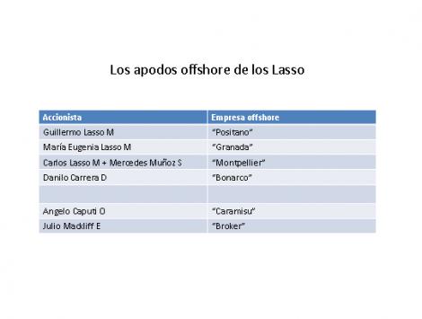 lasso6_0