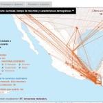 Obtienen alumnos de UAM reconocimiento internacional por sistema de conteo de migrantes