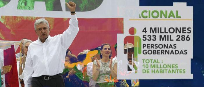 Morena crece a ritmo de China y países asiáticos, señala Bloomberg