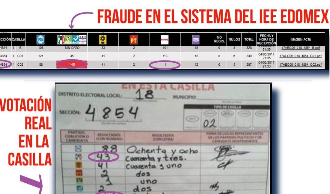 AMLO acusa presunto fraude en 5 distritos del Edomex