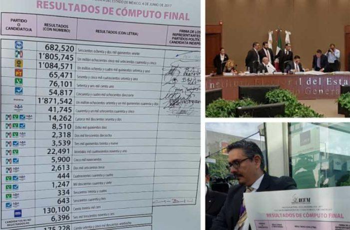 Entre protestas IEEM avala triunfo de Del Mazo; Morena pedirá anular la elección
