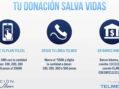 Slim pondrá 5$ por cada peso donado a víctimas del sismo través de Telmex-Telcel