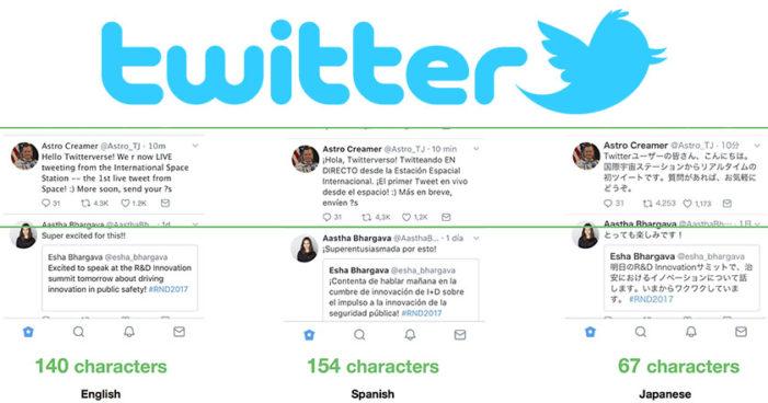 Twitter anuncia que aumentará su límite de 140 caracteres a 280