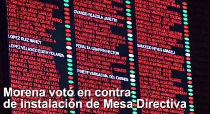Morena votó contra la Mesa Directiva de San Lázaro y Fiscal a modo (VIDEO)