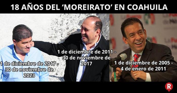 Serían 18 años de 'moreirato' en Coahuila con Miguel Riquelme si Trife lo aprueba