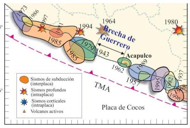 Más pánico para México: sismólogos anticipan megaterremoto con un alto efecto devastador