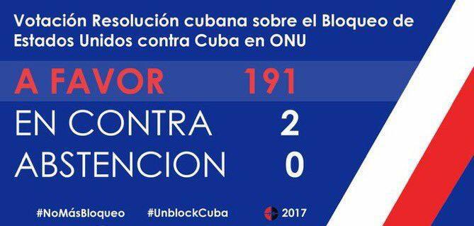 En la ONU 191 países votan por eliminar el bloqueo de EU contra Cuba