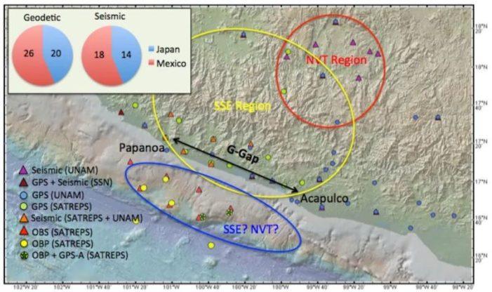 UNAM instala instrumentos para medir la brecha de Guerrero y su actividad sísmica