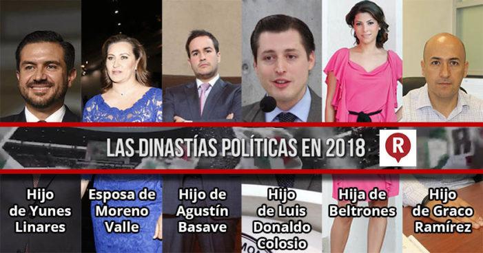Las dinastías políticas en México 2018 (Video)