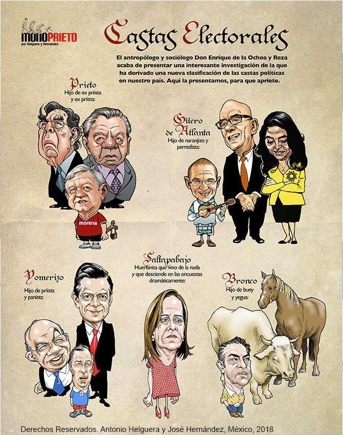 Castas electorales (cartón)