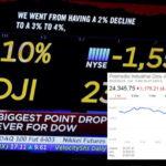 Registran caída histórica del Dow Jones, lo sufren bolsas latinoamericanas
